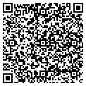 QR code with Parkway Commerce Center contacts