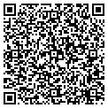 QR code with Homes In Partnership Inc contacts