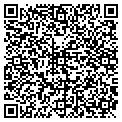 QR code with Concepts In Development contacts