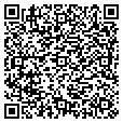 QR code with Ricky Sarkany contacts