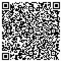 QR code with Alaska Health Care Clinic contacts