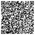 QR code with Surprise Me Inc contacts