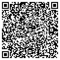 QR code with Plastics Mart contacts