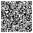QR code with Synthes contacts