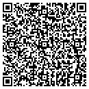 QR code with Sports Specialty & Rehab Center contacts