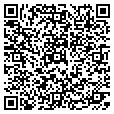 QR code with Healthnet contacts