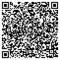 QR code with All Music D J's contacts