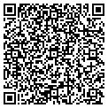 QR code with Navnit Patel MD contacts