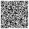 QR code with Russell Hogenson Lawn Care contacts