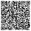 QR code with Richland Properties contacts