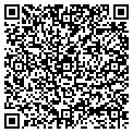 QR code with Southeast Aerospace Inc contacts