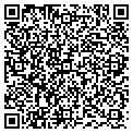 QR code with Rick's Scratch & Dent contacts