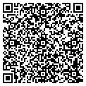 QR code with Centers For Psychology contacts
