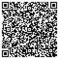 QR code with Sondra K Newall contacts