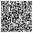 QR code with Pet World contacts