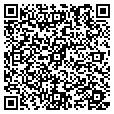 QR code with Smart Cuts contacts