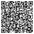 QR code with Sound Shop contacts