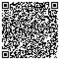 QR code with Richard Glenn Masonry/Stucco contacts