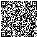 QR code with Shutter Products Intl contacts