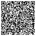 QR code with Gravely D&C Engine Repair contacts