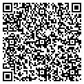 QR code with Schuyler C Metlis MD contacts