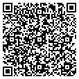 QR code with Lupa Shoes contacts
