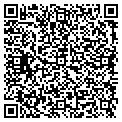 QR code with Rita's Classee Cuts Salon contacts