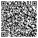 QR code with Signature Group Inc contacts