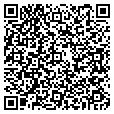 QR code with Creations By Sharyn & Co contacts