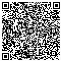 QR code with Richco Industrial Inc contacts