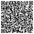 QR code with Marguerites Florist contacts