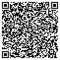 QR code with Margolis Wallpaper & Window contacts