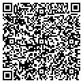 QR code with Duffey Construction Co Inc contacts