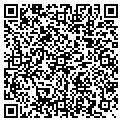 QR code with Resolve Staffing contacts
