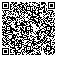 QR code with Ramsac contacts