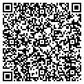 QR code with Milam's Market contacts