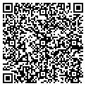 QR code with Resource Technology Intl contacts