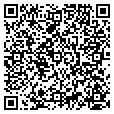 QR code with Roofmasters Inc contacts