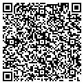 QR code with Fisher Floyd Roofg & Shtmtl Co contacts