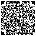 QR code with Southern Botanicals contacts