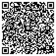 QR code with Mjra Inc contacts