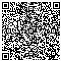 QR code with Russell Promotions Inc contacts
