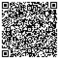 QR code with Southern Granulations LLC contacts