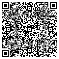QR code with Martin Benjamin contacts