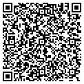 QR code with Parker Kendra Painting Service contacts