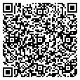 QR code with Brushes contacts