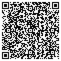 QR code with Southern Academy Ballet Arts contacts