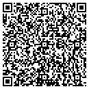 QR code with Academy For Practical Nursing contacts