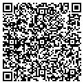QR code with Investment Centers Of America contacts