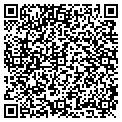 QR code with Pharmacy Relief Service contacts